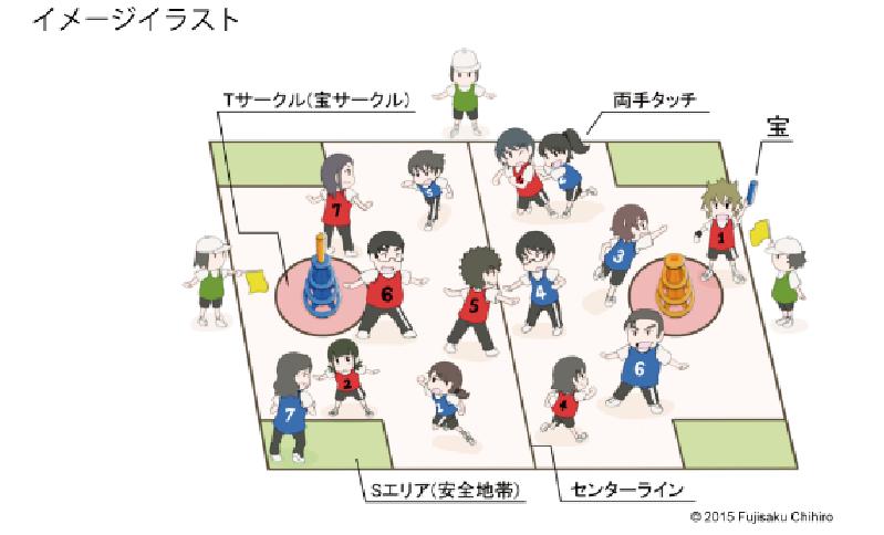 三重スポーツ鬼ごっこ愛好会 公園などで手軽に遊べる7つのスポーツ鬼ごっこ基本ルール